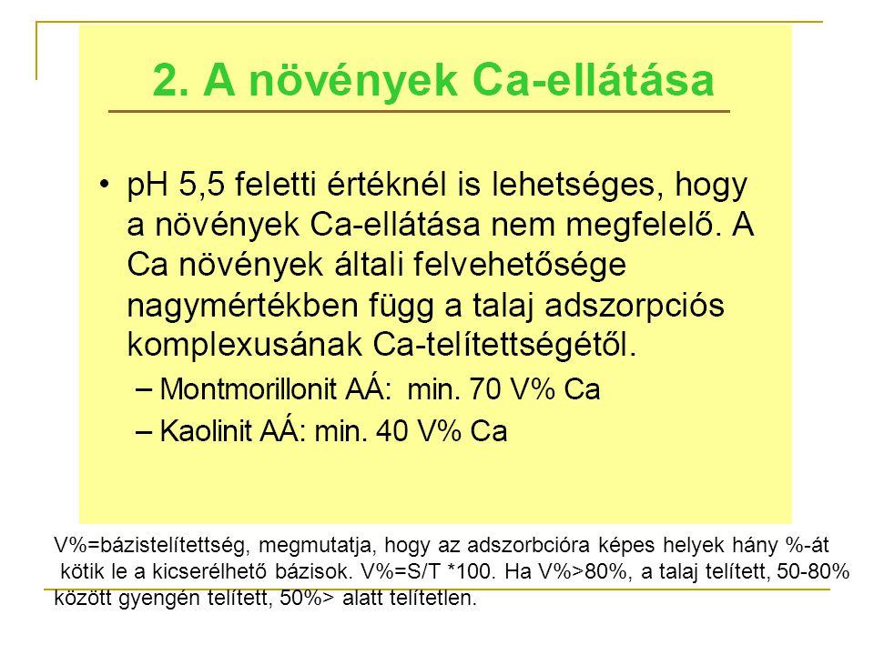 V%=bázistelítettség, megmutatja, hogy az adszorbcióra képes helyek hány %-át