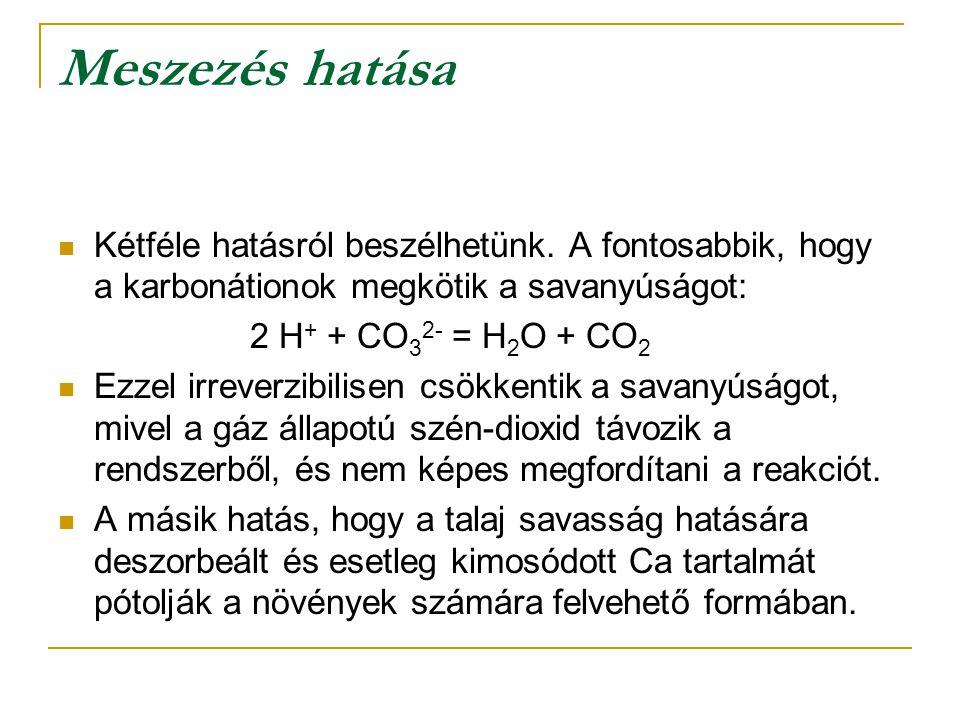 Meszezés hatása Kétféle hatásról beszélhetünk. A fontosabbik, hogy a karbonátionok megkötik a savanyúságot: