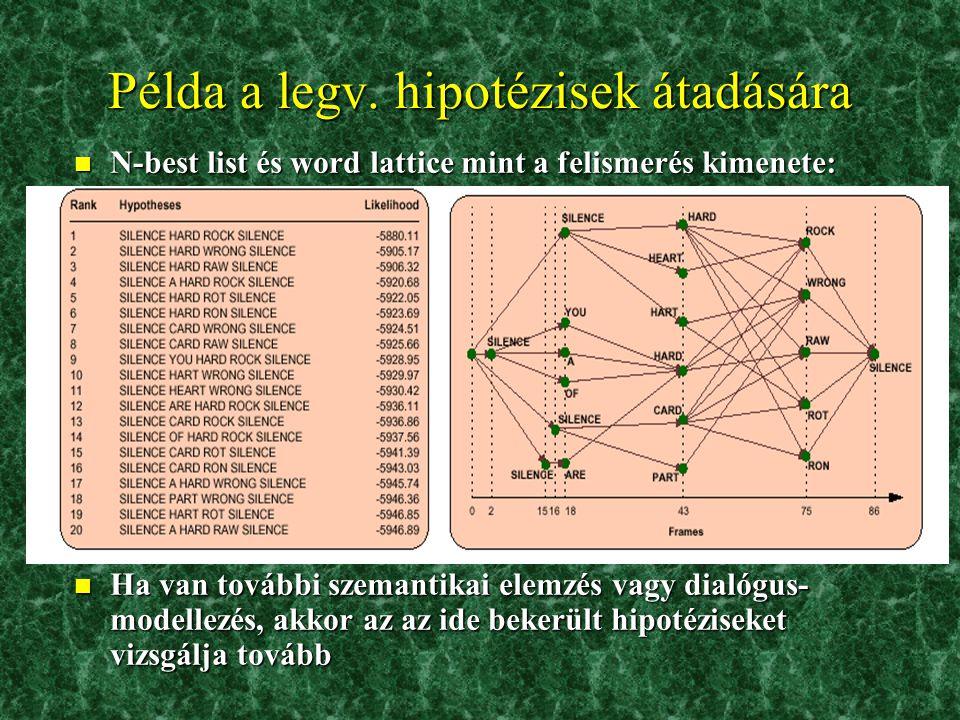 Példa a legv. hipotézisek átadására