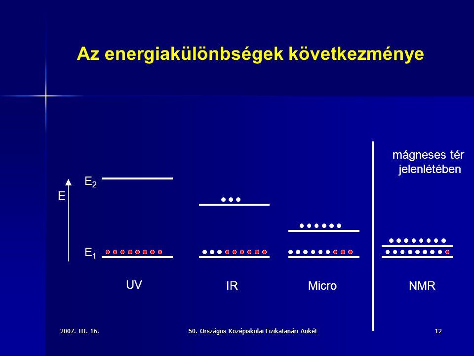 Az energiakülönbségek következménye