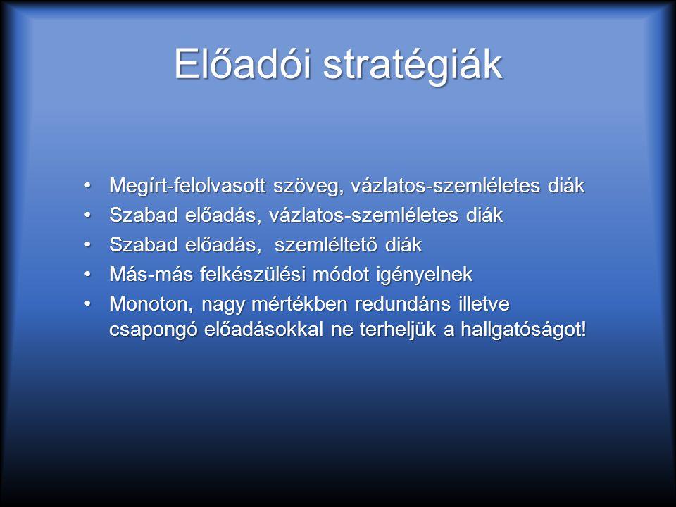 Előadói stratégiák Megírt-felolvasott szöveg, vázlatos-szemléletes diák. Szabad előadás, vázlatos-szemléletes diák.