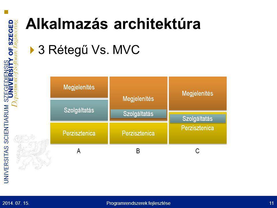 Alkalmazás architektúra