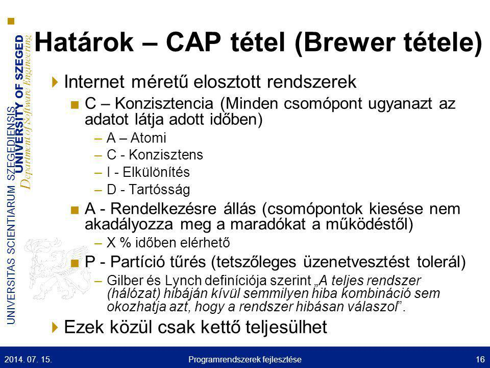 Határok – CAP tétel (Brewer tétele)