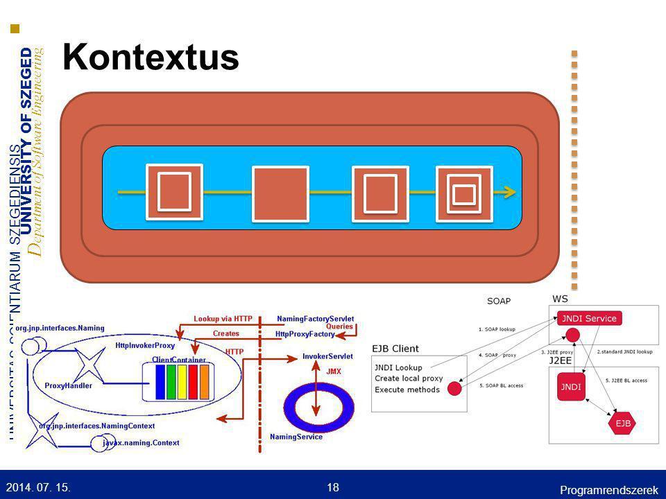 Kontextus 2017.04.04. Programrendszerek fejlesztése