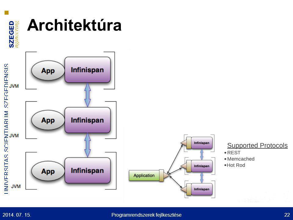 Programrendszerek fejlkesztése