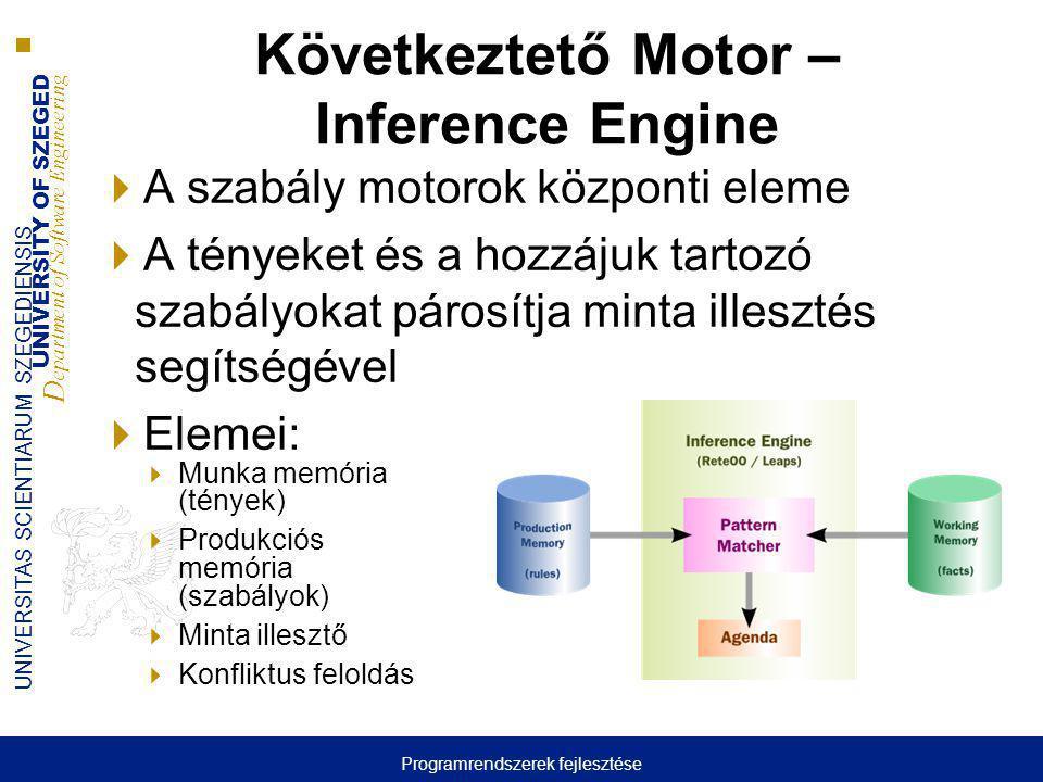 Következtető Motor – Inference Engine