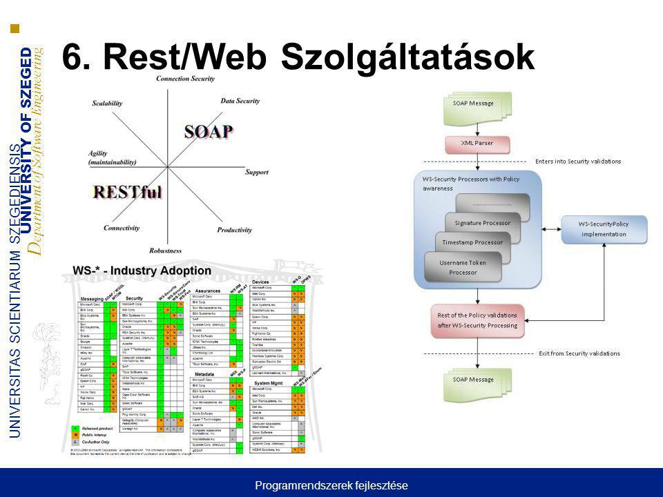 6. Rest/Web Szolgáltatások