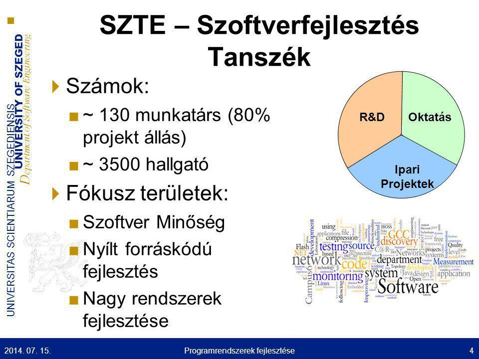 SZTE – Szoftverfejlesztés Tanszék