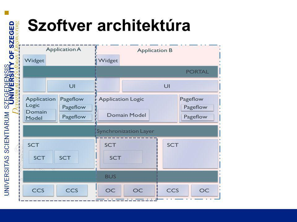 Szoftver architektúra