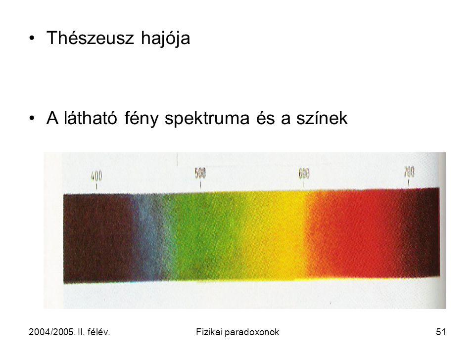 A látható fény spektruma és a színek