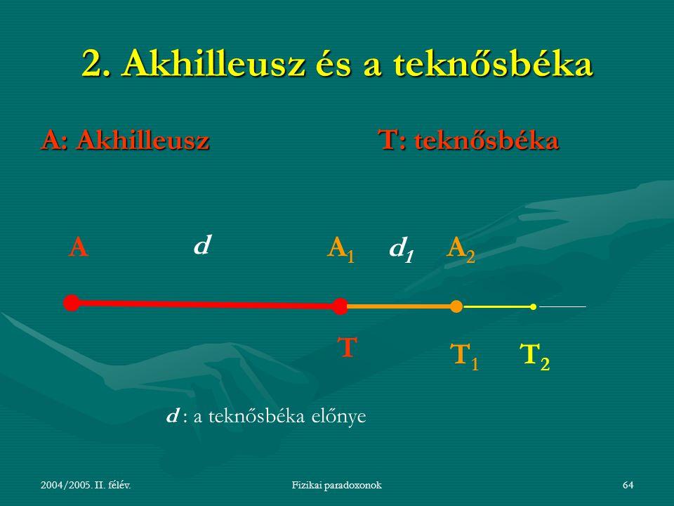2. Akhilleusz és a teknősbéka