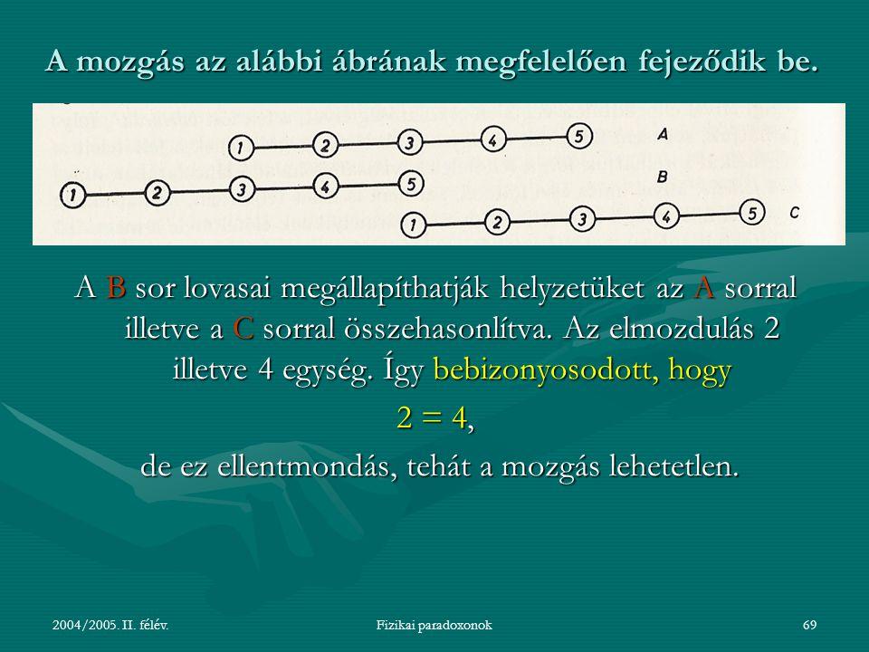 A mozgás az alábbi ábrának megfelelően fejeződik be.