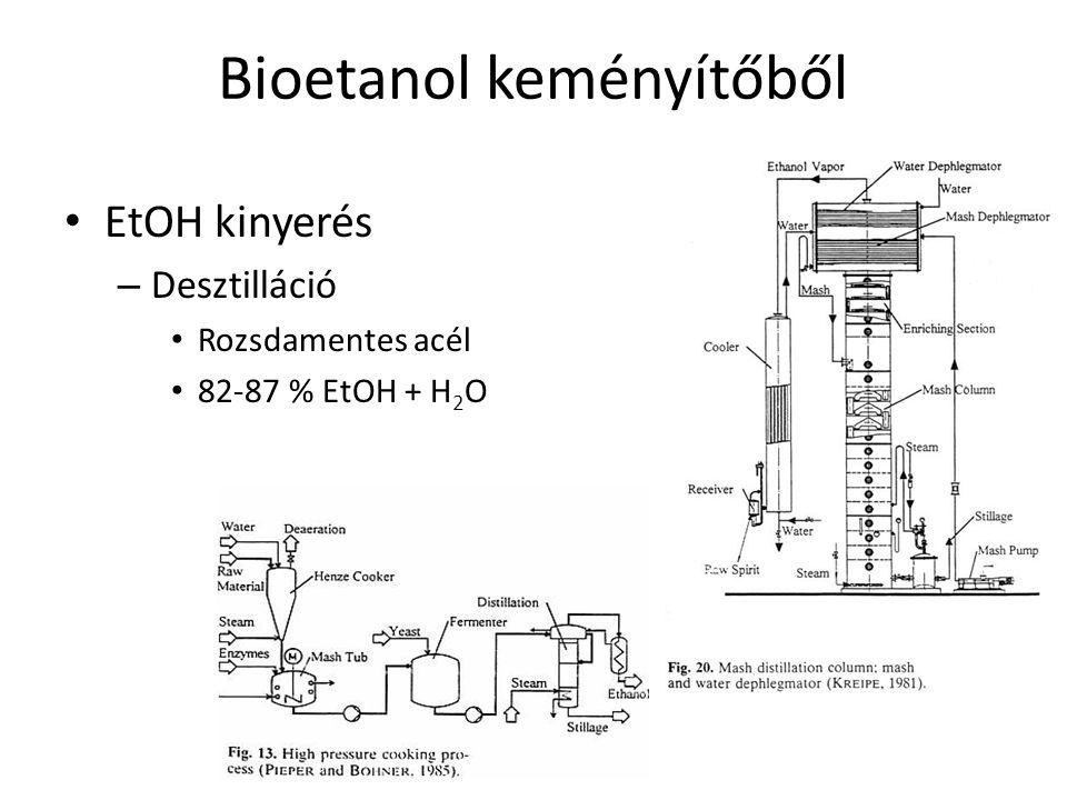 Bioetanol keményítőből