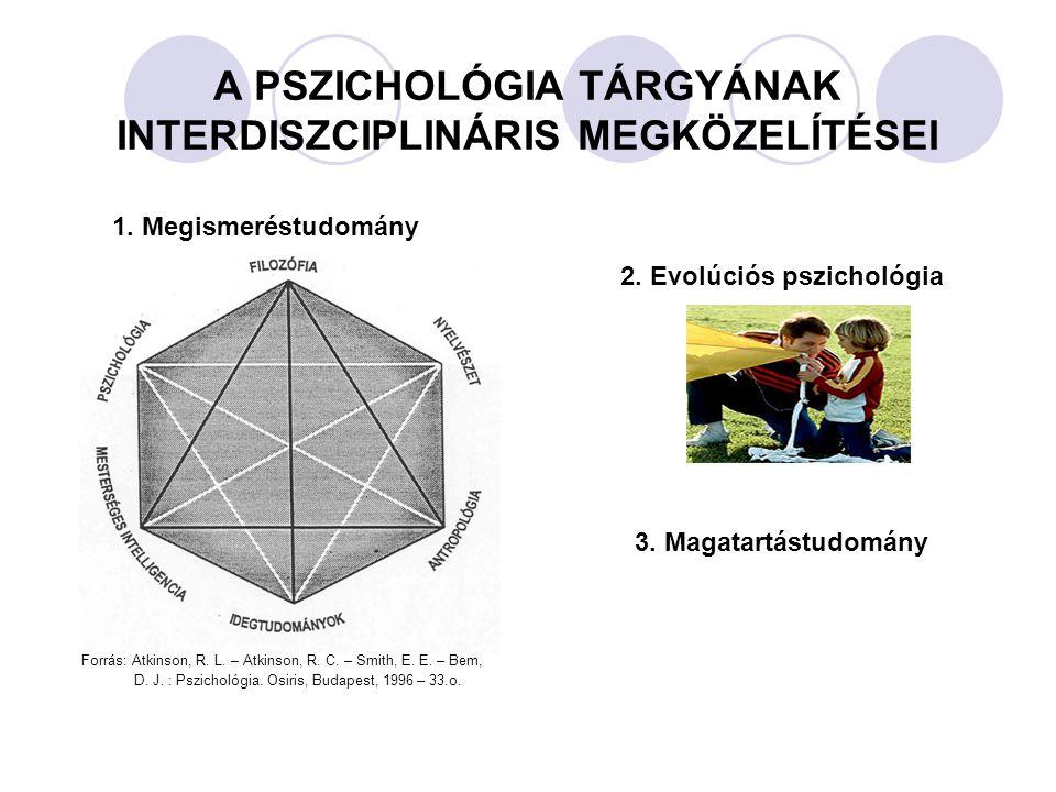 A PSZICHOLÓGIA TÁRGYÁNAK INTERDISZCIPLINÁRIS MEGKÖZELÍTÉSEI