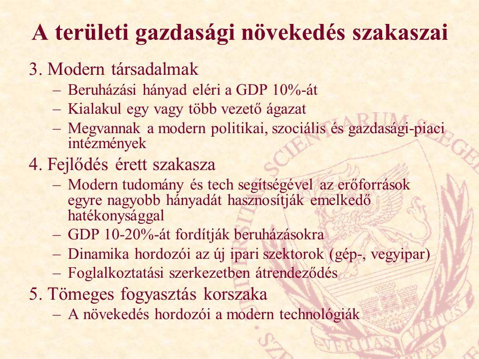 A területi gazdasági növekedés szakaszai