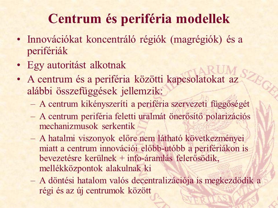 Centrum és periféria modellek