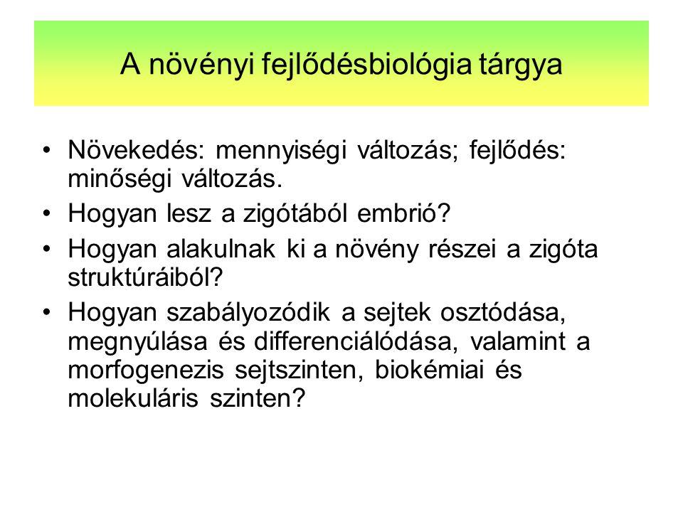 A növényi fejlődésbiológia tárgya