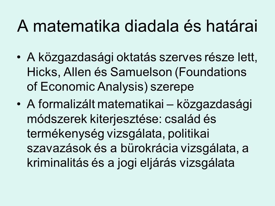 A matematika diadala és határai