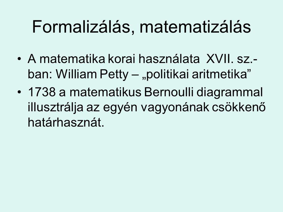 Formalizálás, matematizálás