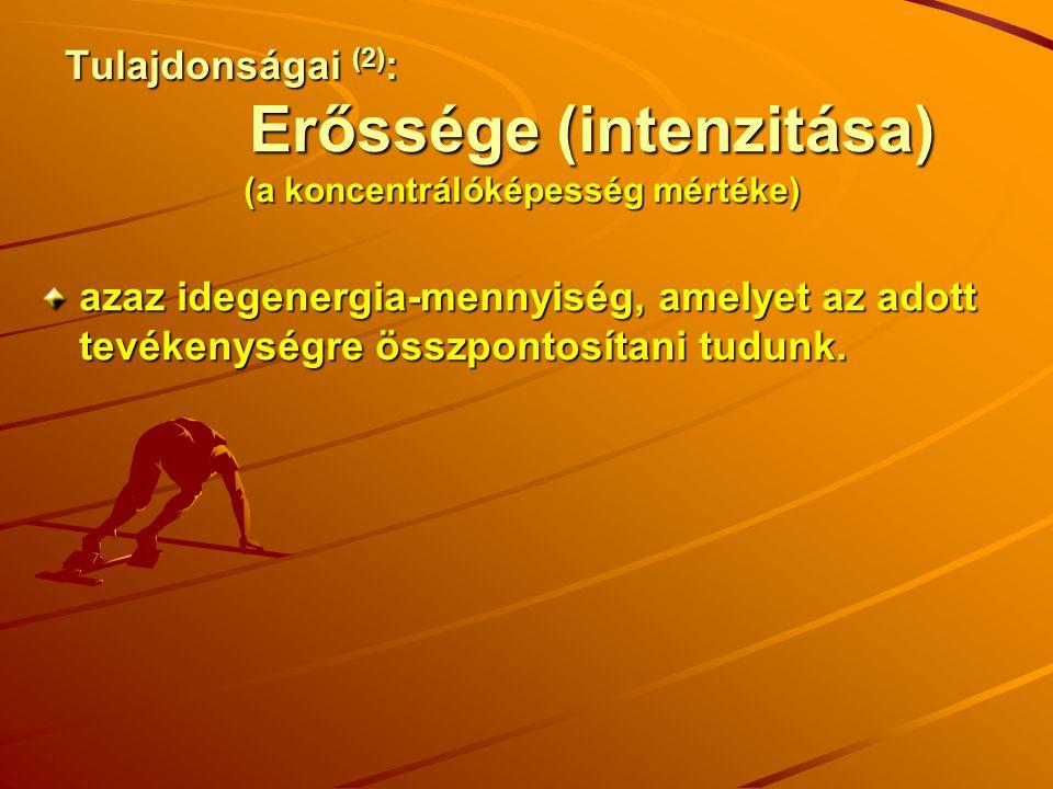 Tulajdonságai (2): Erőssége (intenzitása)