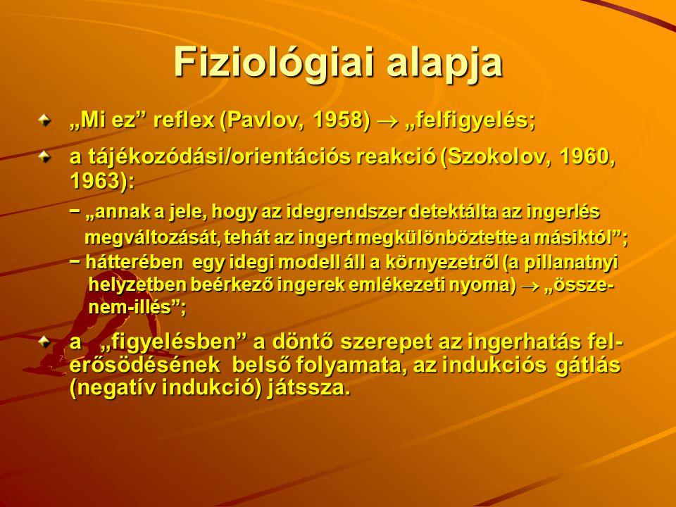 """Fiziológiai alapja """"Mi ez reflex (Pavlov, 1958)  """"felfigyelés;"""