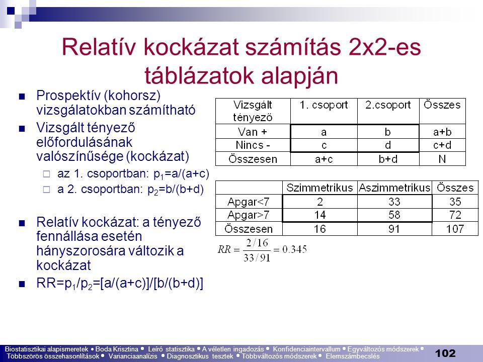 Relatív kockázat számítás 2x2-es táblázatok alapján