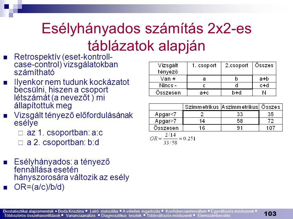 Esélyhányados számítás 2x2-es táblázatok alapján