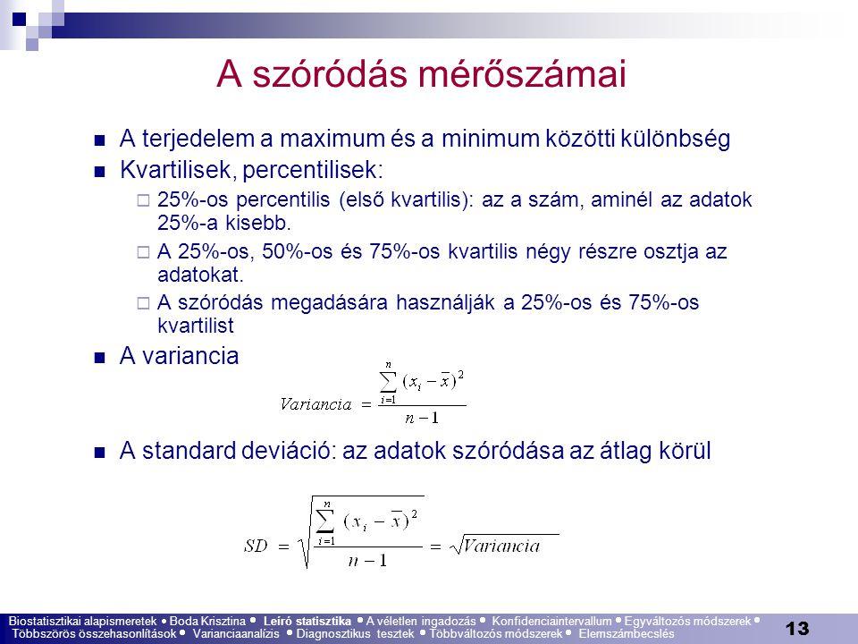 A szóródás mérőszámai A terjedelem a maximum és a minimum közötti különbség. Kvartilisek, percentilisek: