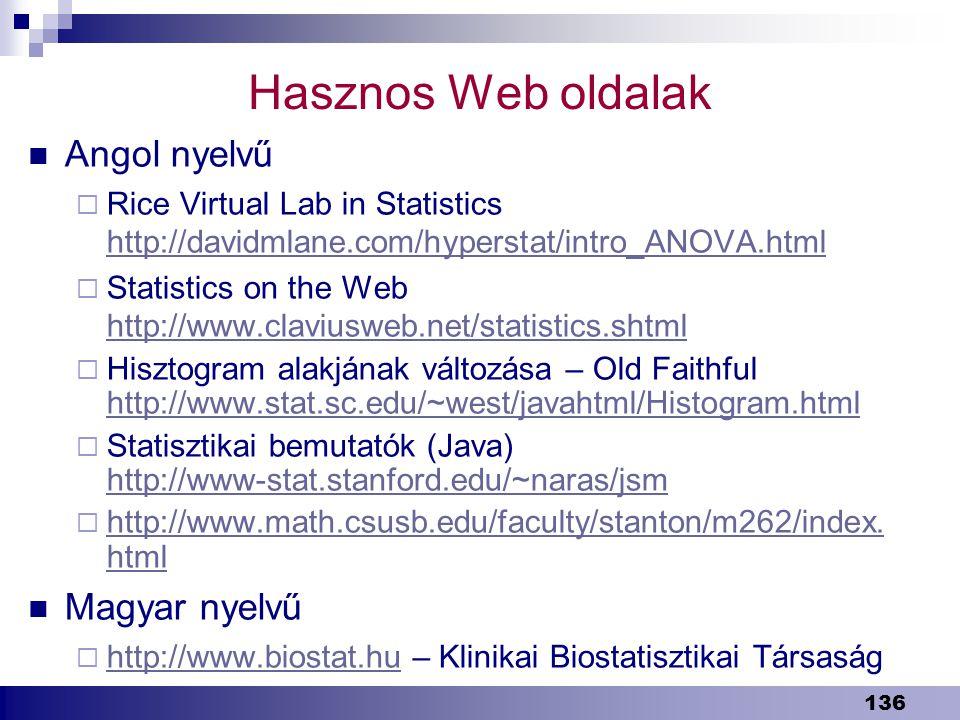 Hasznos Web oldalak Angol nyelvű Magyar nyelvű