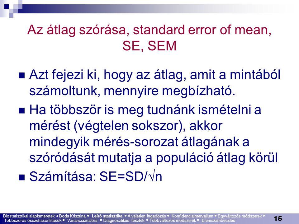Az átlag szórása, standard error of mean, SE, SEM