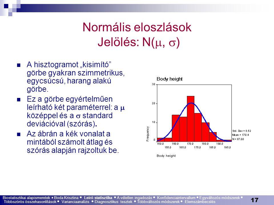 Normális eloszlások Jelölés: N(, )