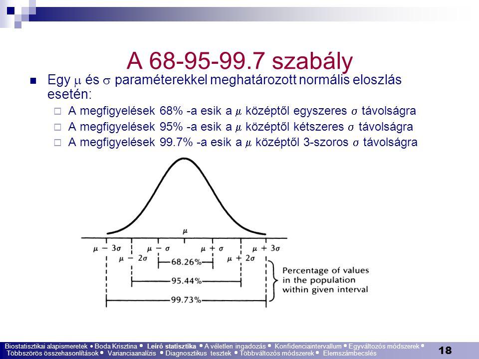 A 68-95-99.7 szabály Egy  és  paraméterekkel meghatározott normális eloszlás esetén: