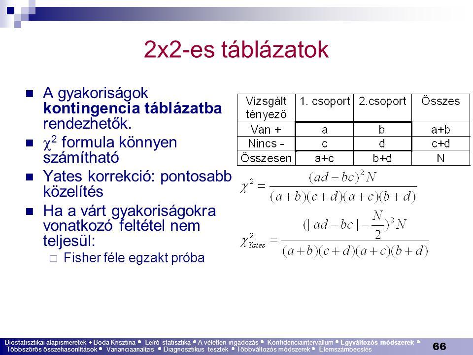 2x2-es táblázatok A gyakoriságok kontingencia táblázatba rendezhetők.