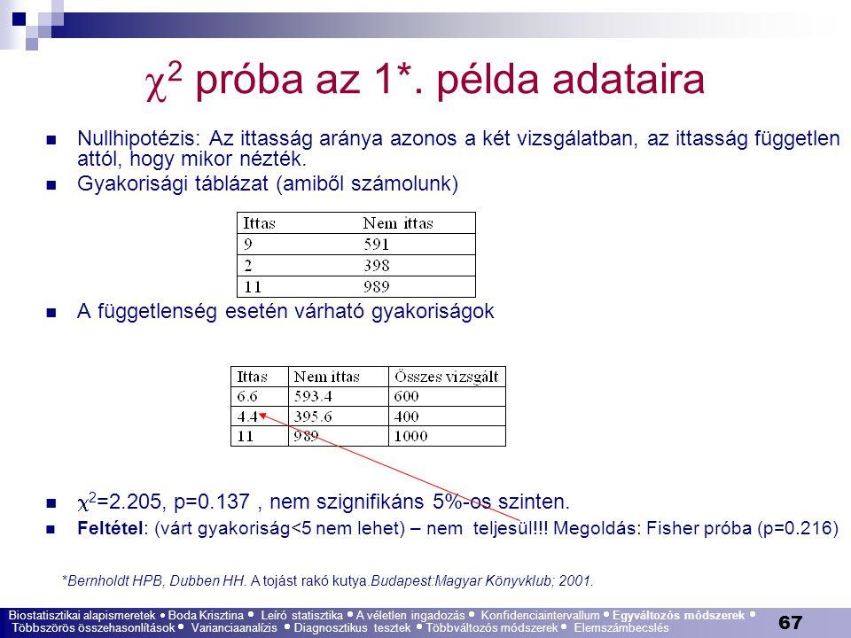 2 próba az 1*. példa adataira