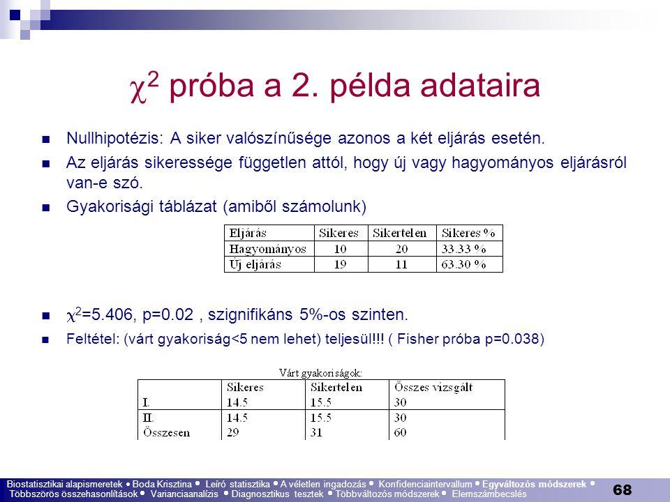 2 próba a 2. példa adataira