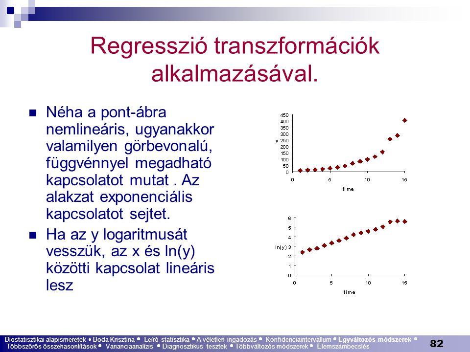 Regresszió transzformációk alkalmazásával.