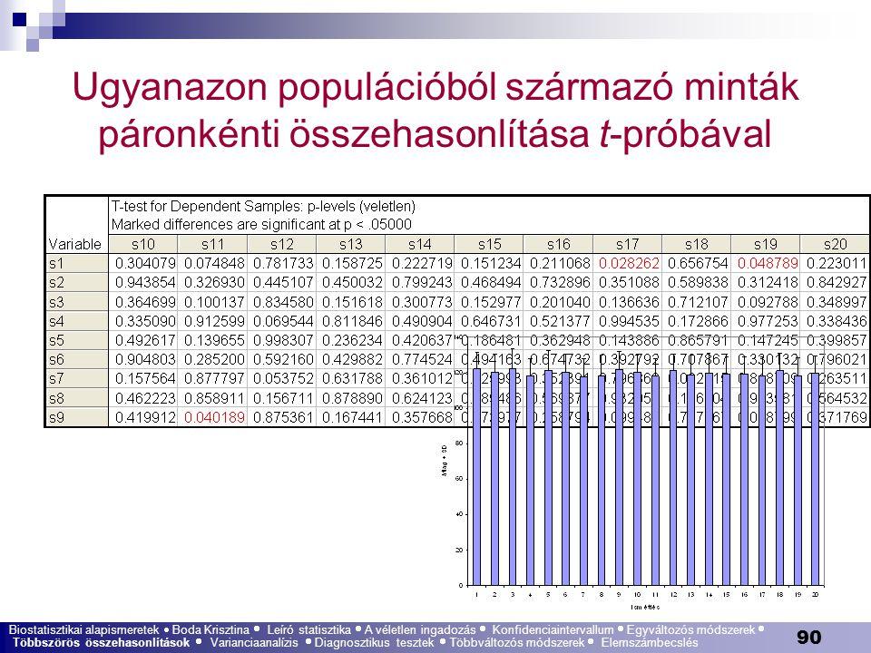 Ugyanazon populációból származó minták páronkénti összehasonlítása t-próbával