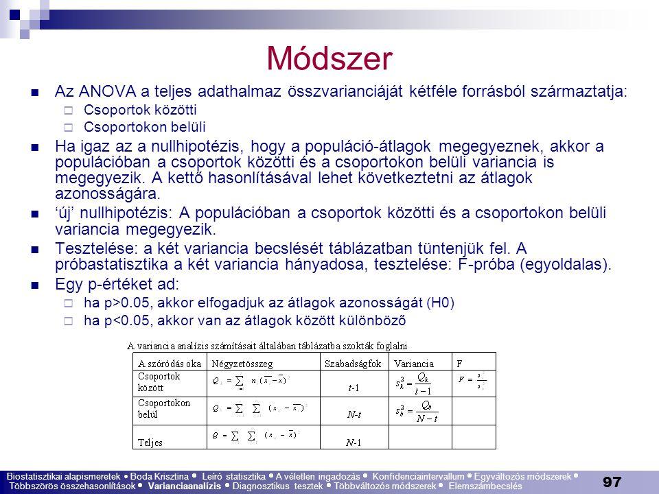 Módszer Az ANOVA a teljes adathalmaz összvarianciáját kétféle forrásból származtatja: Csoportok közötti.