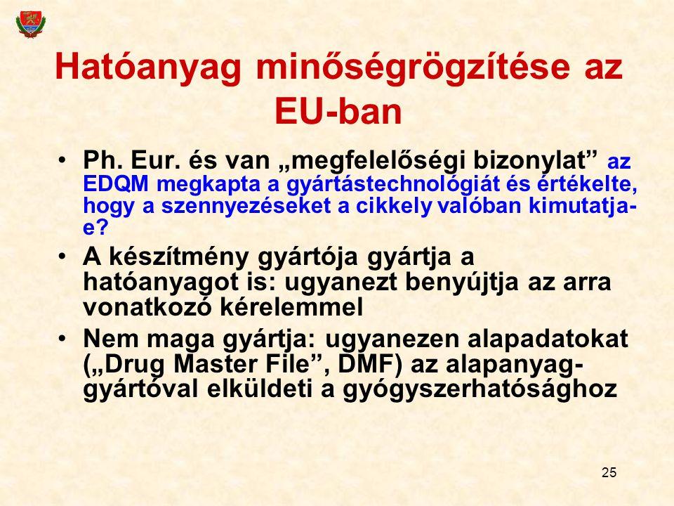 Hatóanyag minőségrögzítése az EU-ban