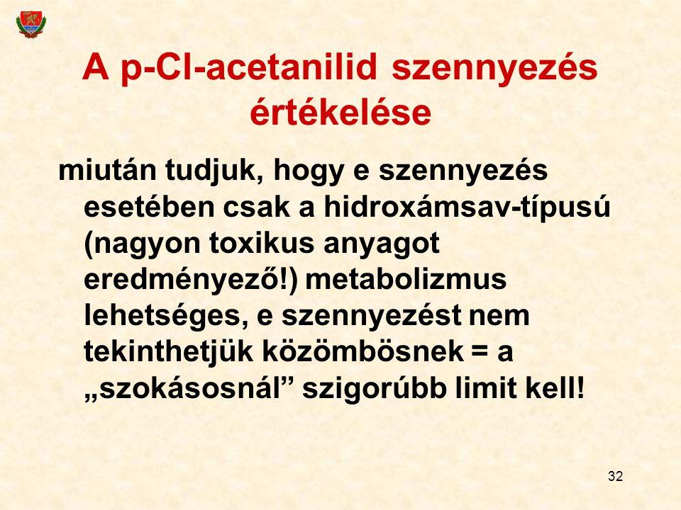 A p-Cl-acetanilid szennyezés értékelése