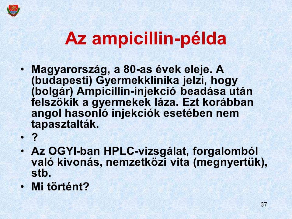 Az ampicillin-példa