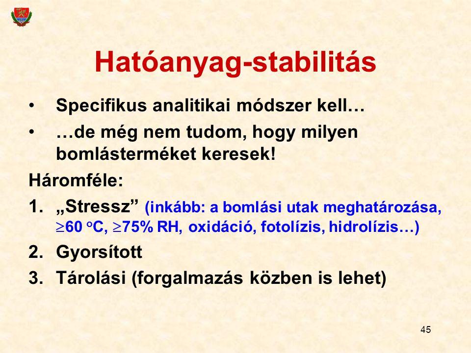 Hatóanyag-stabilitás