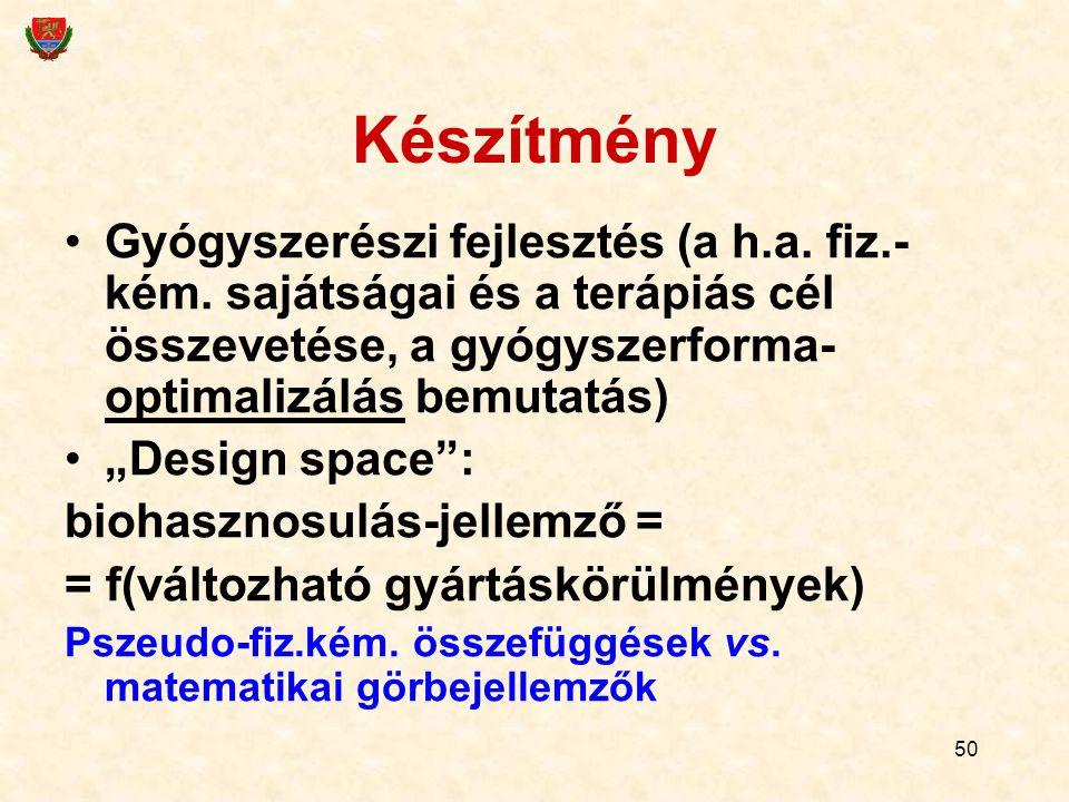 Készítmény Gyógyszerészi fejlesztés (a h.a. fiz.-kém. sajátságai és a terápiás cél összevetése, a gyógyszerforma-optimalizálás bemutatás)
