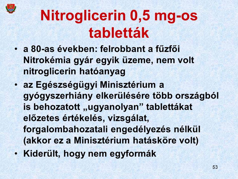 Nitroglicerin 0,5 mg-os tabletták
