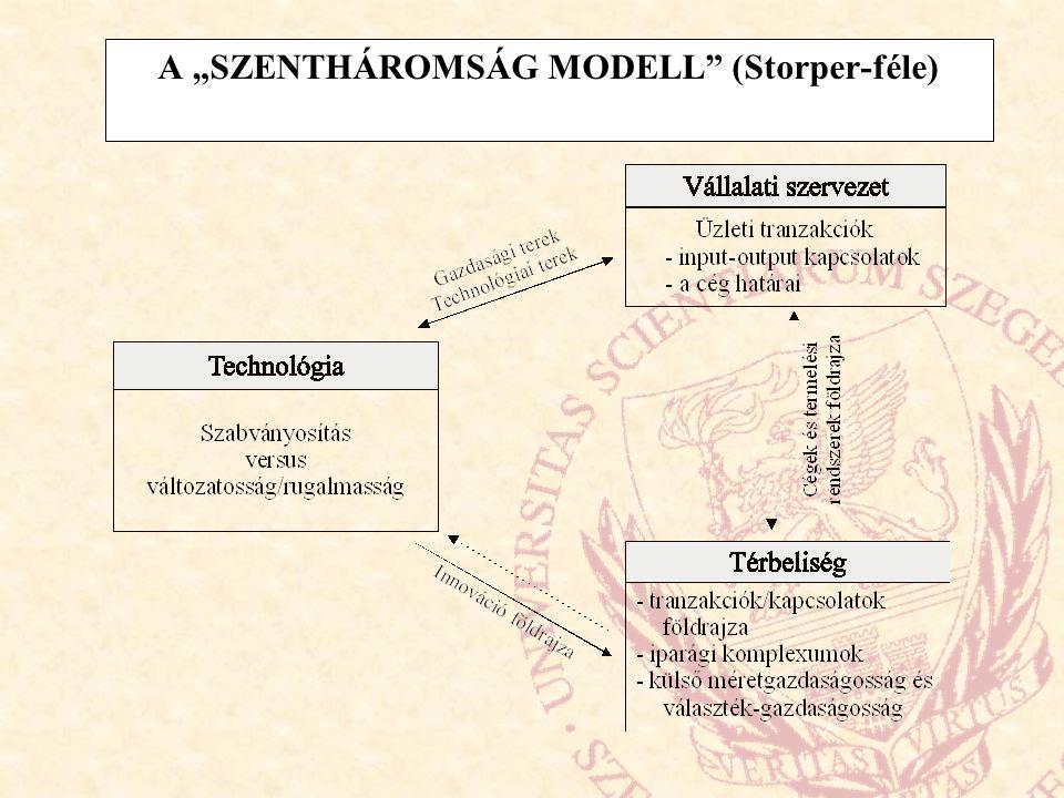 """A """"SZENTHÁROMSÁG MODELL (Storper-féle)"""