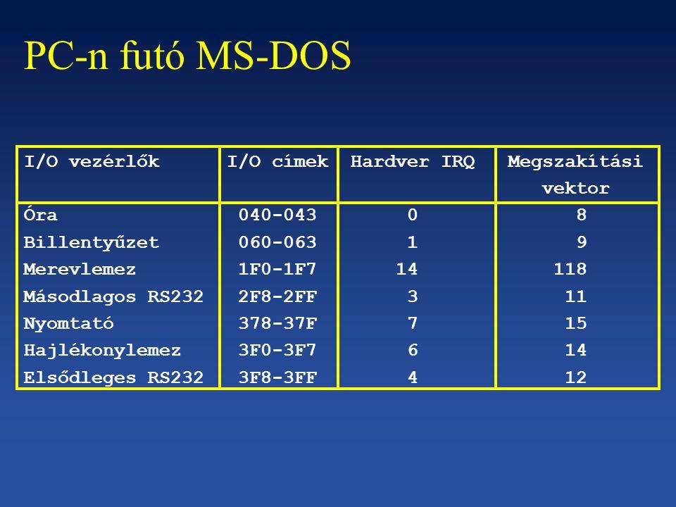 PC-n futó MS-DOS I/O vezérlők I/O címek Hardver IRQ Megszakítási
