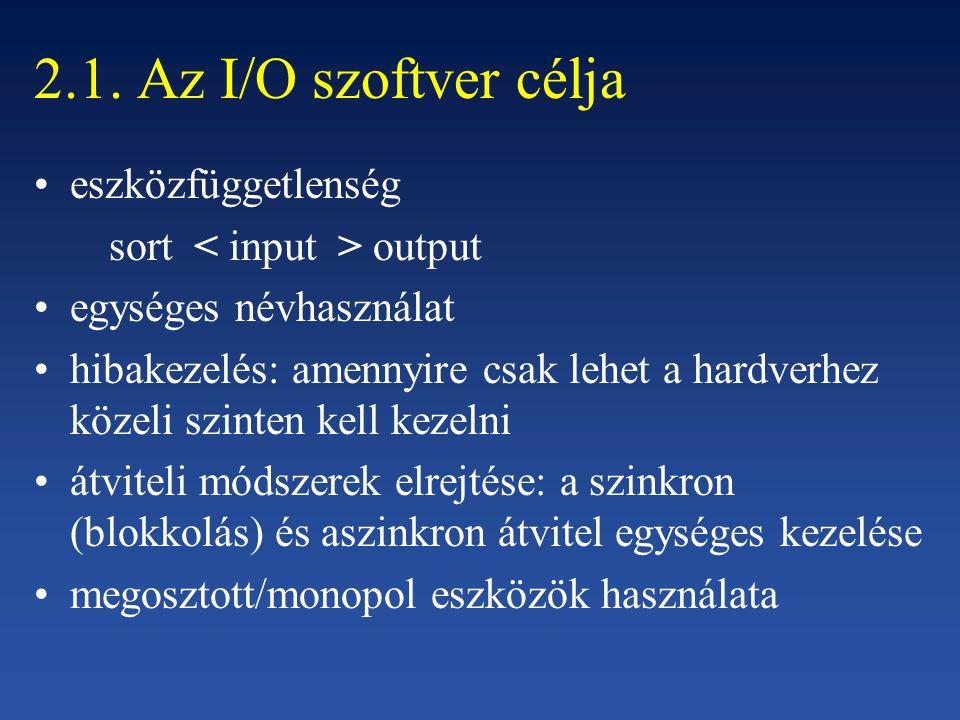 2.1. Az I/O szoftver célja eszközfüggetlenség