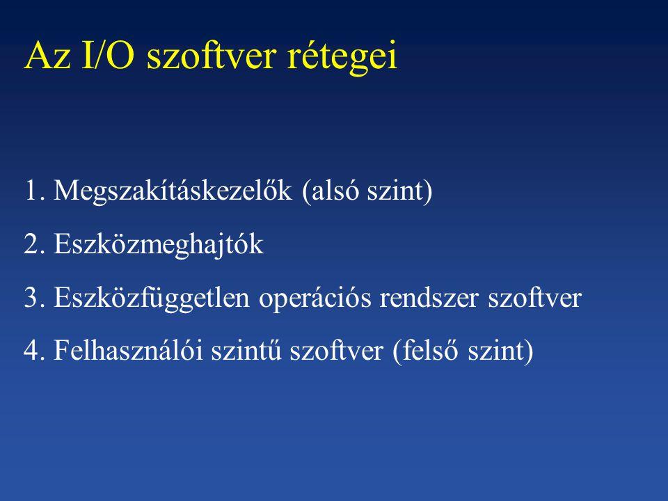 Az I/O szoftver rétegei