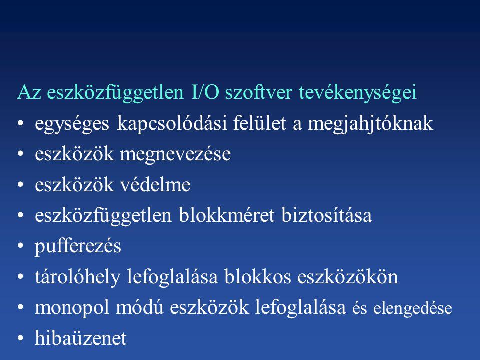 Az eszközfüggetlen I/O szoftver tevékenységei