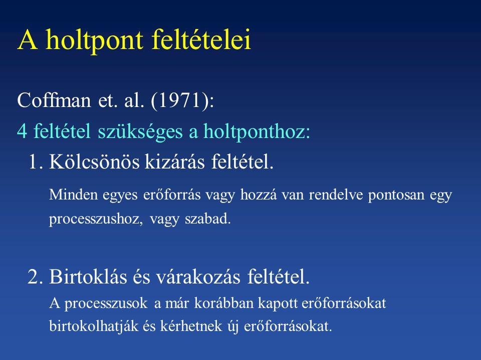 A holtpont feltételei Coffman et. al. (1971):
